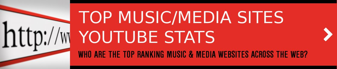Music Site Youtube Stats