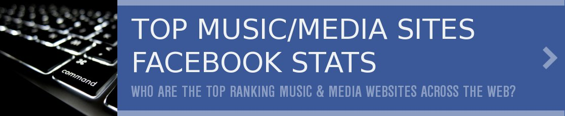 Top Music Sites on Facebook