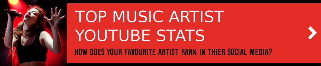 Music Artist Youtube Stats