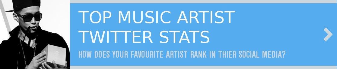 Top Music Artist Twitter Stats